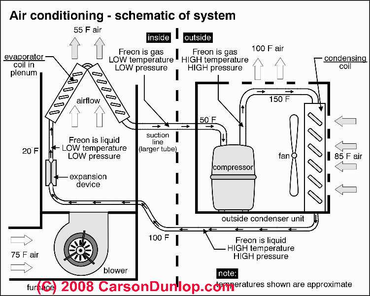 Residential Electrical Drawing Symbols together with 5 Pin Trailer Plug Brake Wiring 2003 Ford F150 Harness 2012 Light Connector To Diagram moreover Senjak Hladjenje Klima further Desuperheater Vs Heat Pump Water Heater further Goodman Gas Pack Wiring Diagram. on heat pump reversing valve diagram
